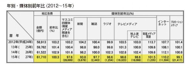 %e6%95%b0%e5%ad%97%e3%81%ae%e8%a1%a8_201610