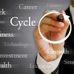 時代の変化を売上増に転換するアプローチとは
