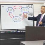 絶対つぶれない会社にするための5大戦略!!!